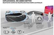 Bosch: Devices prevent electric shock when electric vehicles are involved in accidents