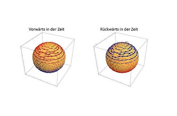 "TU Dresden: Superconductors with ""zeitgeist"" – when materials differentiate between the past and the future"