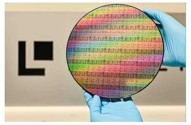 X-FAB: LIGENTEC and X-FAB collaboration creates Europe's largest capacity foundry service for integrated photonic circuits